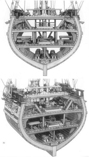 Vue d'une section en coupe du HMS Essex, au niveau du grand mât.