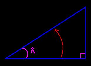 image:cosinus de A.svg