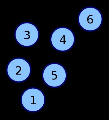 Un graphique avec une boucle sur le sommet 1.