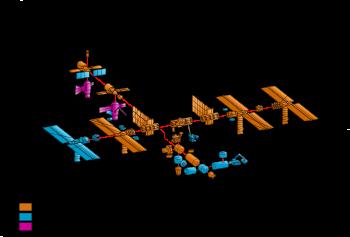 Les différents éléments de l'ISS en juin 2007