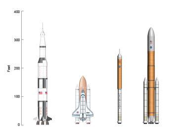 Comparaison entre Saturn V, la navette spatiale et, dans l'ordre, Ares I et Ares V.