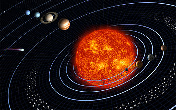 Présentation du système solaire (échelle non réelle).
