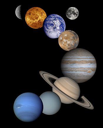 Le système solaire.