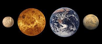 Les quatre planètes telluriques du système solaire: Mercure, Vénus, Terre et Mars.