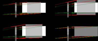 Sur la pellicule, la largeur du photogramme est constante (18 mm), mais à la projection, c'est la hauteur qui est constante (hauteur de l'écran); on utilise donc des objectifs avec différentes focales; pour le format 2,35:1 (Cinémascope), on utilise de plus une anamorphose
