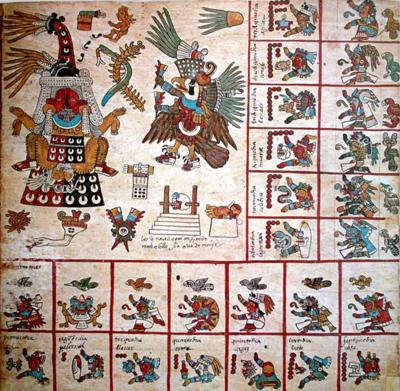 Le Codex Borbonicus permet de se faire une idée précise des glyphes représentant les jours. Ainsi,  cette page représente la 13e treizaine du calendrier aztèque, placée sous la protection de la déesse Tlazolteotl. La lecture se fait de bas en haut, de gauche à droite; Les cases étant numérotées de 1 à 13. Le premier jour de la treizaine est 1-tremblement (1-Ollin), suivi de 2-silex, 3-Pluie, etc. jusqu'à 13-eau.