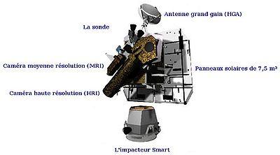 Description de la sonde Deep Impact