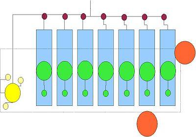 Structure de direction de projet