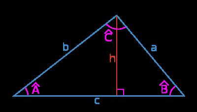 Fonction trigonom trique d finition et explications - Definition de hauteur ...