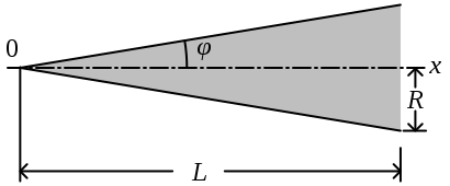 Nose cone conical.svg