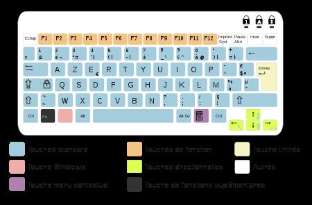 Clavier AZERTY français pour un PC portable, sans pavé numérique