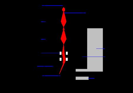 Schéma d'un MEB équipé d'un détecteur de rayons X
