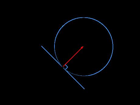 Tangente et cercle osculateur en un point P de la courbe C