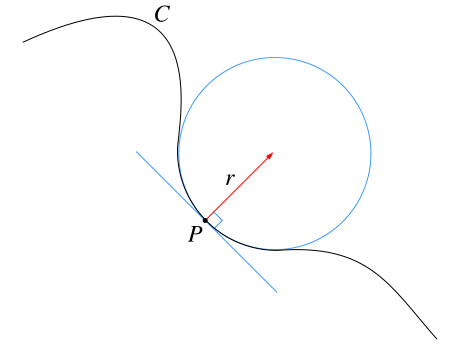 Cercle osculateur
