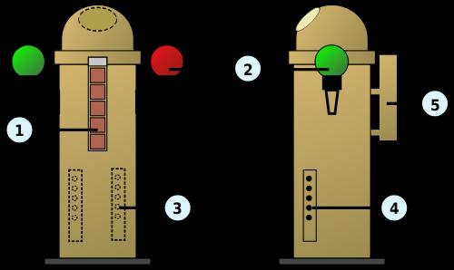 1- Cales de bois, 2- Sphères, 3- Aimants longitudinaux, 4- Aimants transversaux, 5- Flinder.