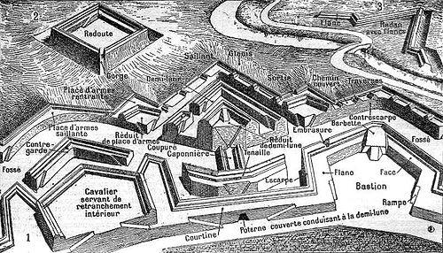 Système de fortification bastionnée