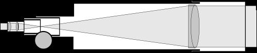 Schéma d'une lunette astronomique à tube télescopique