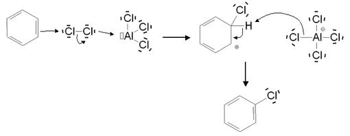 Mécanisme de l'halogénation aromatique (exemple de la chloration)