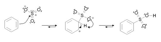 Mécanisme de la sulfonation électrophile aromatique