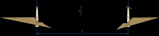 Pont suspendu indicateurs caract risant un pont suspendu for Passerelle definition