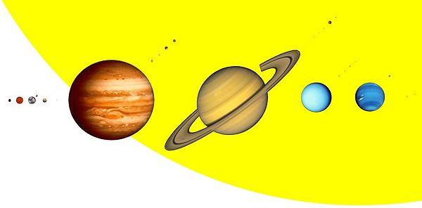 Les plan�tes du syst�me solaire, accompagn�es de leurs principaux satellites, devant le limbe du Soleil