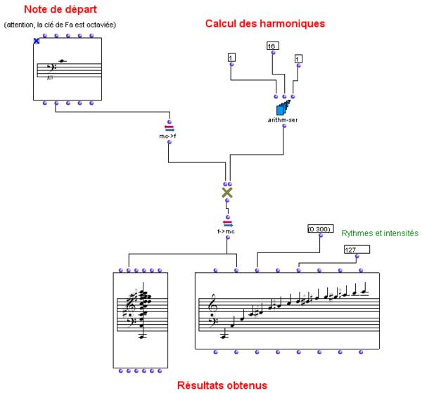 Spectre sonore d finition et explications - Logiciel amenagement exterieur a partir d une photo ...