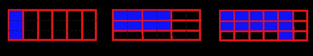 Fraction sum3.svg