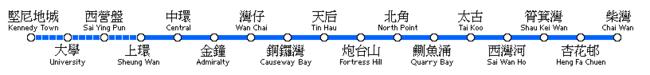 Ligne de l'île (MTR)
