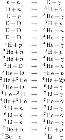 \begin{matrix}  p + n & \rightarrow &  \text{D} + \gamma \\  \text{D} + n & \rightarrow & ^3\,\text{H} + \gamma\\  \text{D} + p & \rightarrow & ^3\,\text{He} + \gamma\\  \text{D} + \text{D} & \rightarrow & ^3\,\text{H} + p\\  \text{D} +\text{D} & \rightarrow & ^3\,\text{He} + n\\  \text{D} + \text{D} & \rightarrow & ^4\,\text{He} + \gamma\\  ^3\,\text{H} + p & \rightarrow & ^4\,\text{He} + \gamma\\  ^3\,\text{He} + n & \rightarrow & ^3\,\text{H} + p\\  ^3\,\text{He} + n & \rightarrow & ^4\,\text{He}+ \gamma\\  ^3\,\text{H} + \text{D} & \rightarrow & ^4\,\text{He} + n\\  ^3\,\text{He} + \text{D} & \rightarrow & ^4\,\text{He} + p\\  ^3\,\text{He} + ^3\text{He} & \rightarrow & ^4\,\text{He} + 2p\\  ^4\,\text{He} + \text{D} & \rightarrow & ^6\,\text{Li} + \gamma\\  ^4\,\text{He} + ^3\text{H} & \rightarrow & ^7\,\text{Li} + \gamma\\  ^4\,\text{He} + ^3\text{He} & \rightarrow & ^7\,\text{Be} + \gamma\\  ^6\,\text{Li} + n & \rightarrow & ^7\,\text{Li} + \gamma\\  ^6\,\text{Li} + p & \rightarrow & ^7\,\text{Be} + \gamma\\  ^7\,\text{Li} + p & \rightarrow & ^4\,\text{He} + \gamma\\  ^7\,\text{Be} + n & \rightarrow & ^7\,\text{Li} + p\\  ^7\,\text{Be} + e^- & \rightarrow & ^7\,\text{Li} + \gamma\\ \end{matrix}