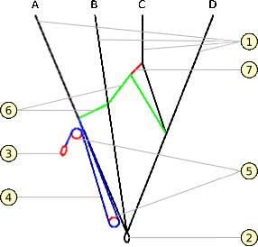 Image:Accelerator diagram.png