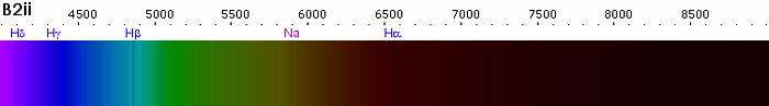 Spectre d'une étoile de type B2ii