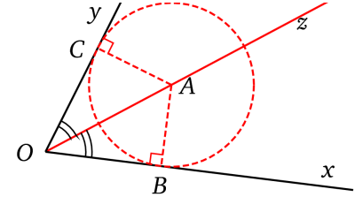 Démonstration du théorème de la bissectrice