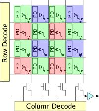 PD=photodiode
