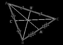 Forex avec le centre de gravit2