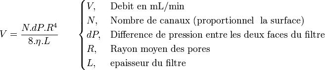 V=\frac{N.dP.R^4}{8.\eta.L} \qquad \begin{cases} V, & \text{Debit en mL/min} \\ N, & \text{Nombre de canaux (proportionnel à la surface)} \\ dP, & \text{Difference de pression entre les deux faces du filtre} \\ R, & \text{Rayon moyen des pores} \\ L, & \text{epaisseur du filtre}\end{cases}