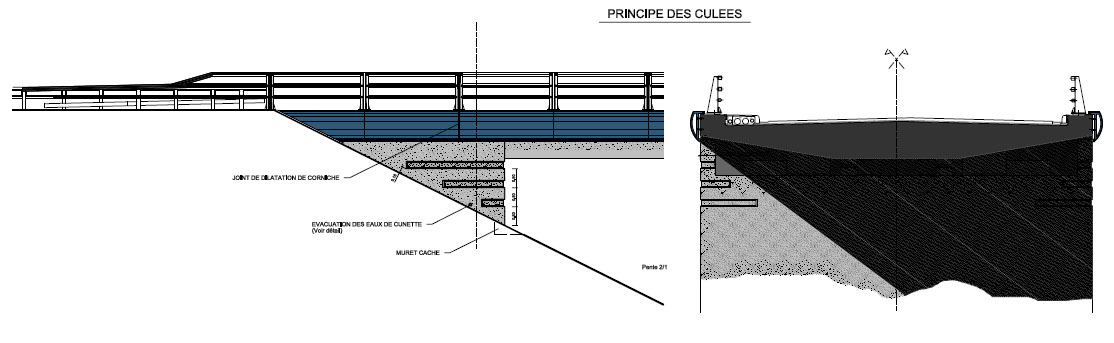 Image:Dessin_principe_culee.jpg