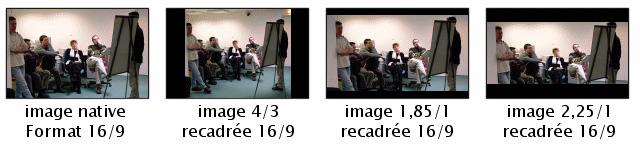 image:Format Image Television Cinema.png