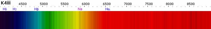 Spectre d'une étoile de type K4iii