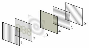 Écran à cristaux liquides Filtre de polarisation (vertical) Verre avec électrodes correspondant au filtre vertical Cristaux liquides Verre avec électrodes correspondant au filtre horizontal Filtre horizontal pour bloquer/laisser passer la lumière Surface réfléchissante