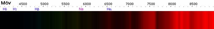 Spectre d'une étoile de type M6v
