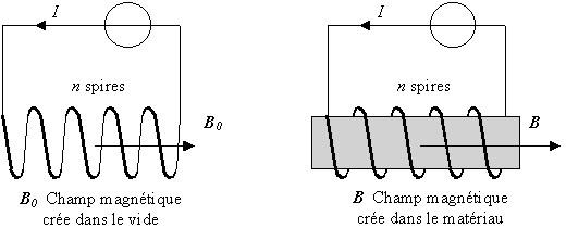 Magnétisme 1.jpg