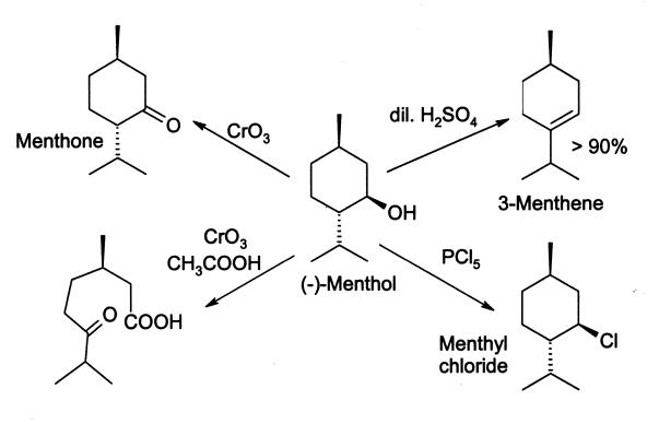 Menthol reactions.png