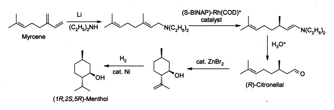 Menthol synthesis.png
