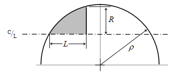 Nose cone secant ogive 1.png