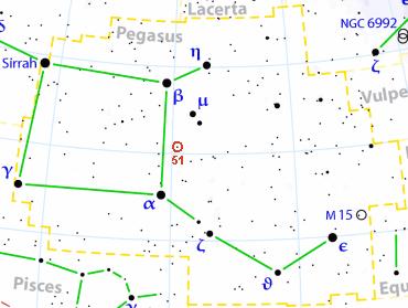 Le cercle rouge représente 51 Pegasi