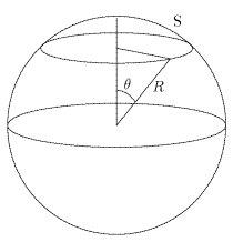 Calotte sphérique dont le diamètre apparent est 2θ.