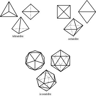 polyèdres à faces triangulaires
