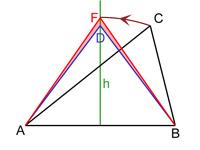 Problème isopérimétrique (triangle 2).jpg