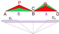 Problème isopérimétrique général 3.jpg