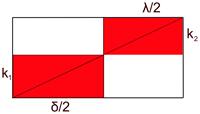 Problème isopérimétrique général 4.jpg